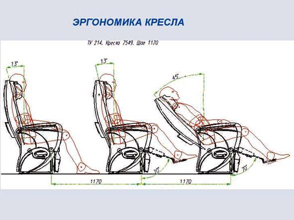 Эргономическая схема кресла
